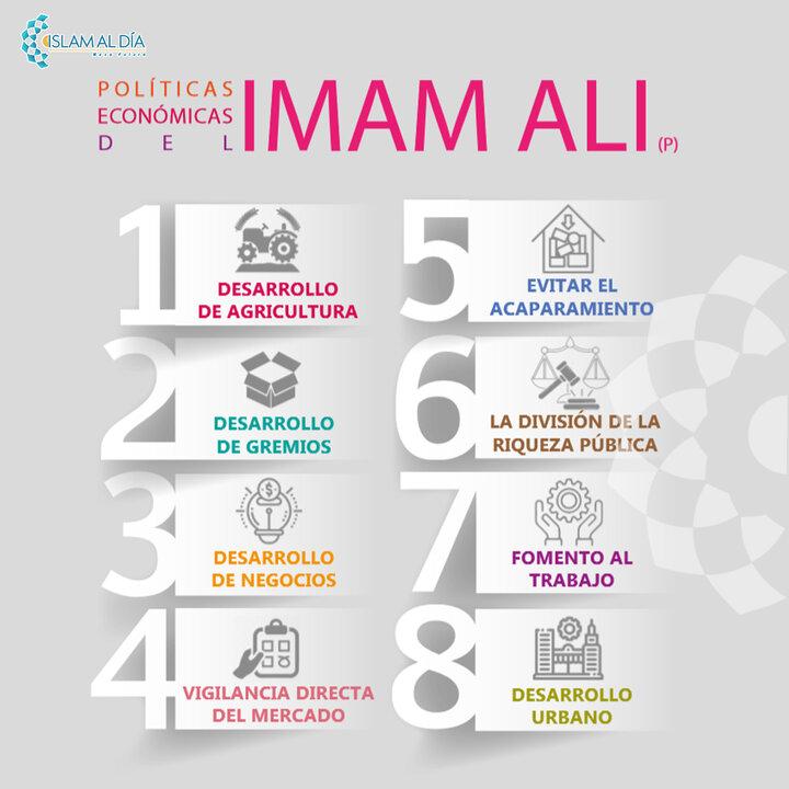 Las políticas económicas del Imam Ali (P)