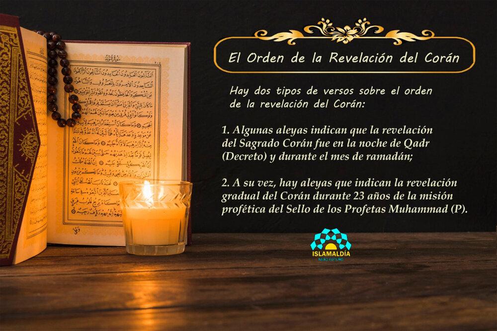 El Orden de la Revelación del Corán