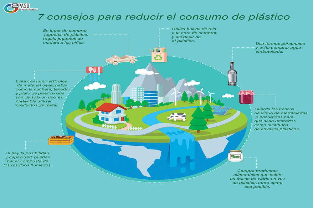 7 consejos para reducir el consumo de plástico